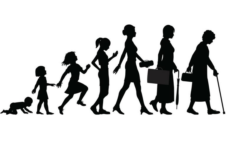 envejecimiento poblacional