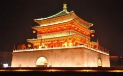 china, un desafío político