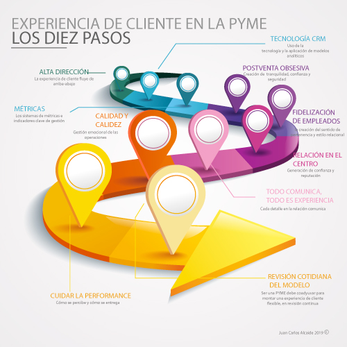marketing-experiencia