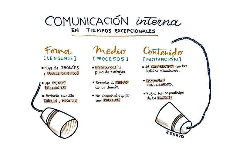 teletrabajo-comunicacion-interna-consejos-thinking-heads5